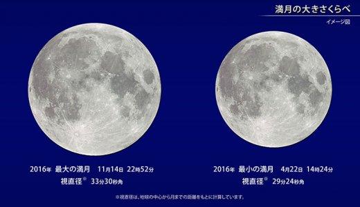 【必見】本日11/14は68年ぶりのスーパームーンです!